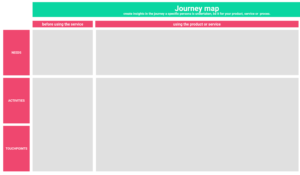 Journey Mapping Canvas screenshot